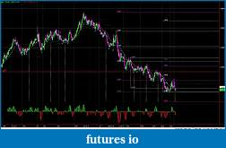RB's Formation Trading Process for Futures-122414-ec-3000tk.jpg