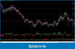 RB's Formation Trading Process for Futures-122414-ec-233tk.jpg