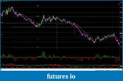 RB's Formation Trading Process for Futures-122914-cl-987t.jpg