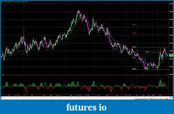 RB's Formation Trading Process for Futures-123014-jy-3000t.jpg