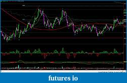 RB's Formation Trading Process for Futures-123014-cl-1m.jpg