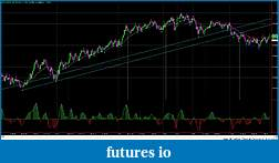 RB's Formation Trading Process for Futures-123014-ym-987t.jpg