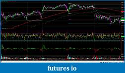 RB's Formation Trading Process for Futures-123014-es-5m.jpg