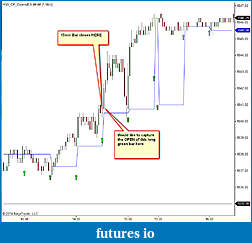 Essentials of MTF (multi-time frame) indicators-2014-12-31_121322.jpg