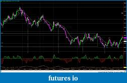 RB's Formation Trading Process for Futures-123114-cl-3000t.jpg