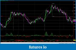 RB's Formation Trading Process for Futures-123114-gc-987t.jpg