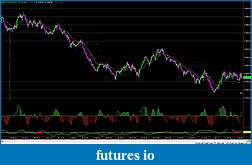 RB's Formation Trading Process for Futures-123114-gc-89t.jpg