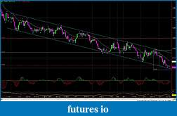 RB's Formation Trading Process for Futures-123114-ec-3000t.jpg