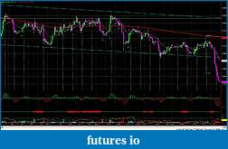 RB's Formation Trading Process for Futures-010215-bp-2h.jpg