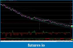 RB's Formation Trading Process for Futures-010215-bp-233t.jpg