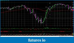 RB's Formation Trading Process for Futures-010215-ym-2h.jpg