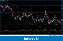RB's Formation Trading Process for Futures-010215-cl-3000t.jpg