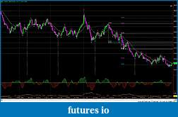 RB's Formation Trading Process for Futures-010515-cl-3kt.jpg