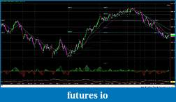 RB's Formation Trading Process for Futures-010515-es-27tk.jpg