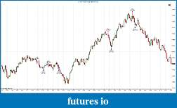 TF Trading Journal (without  indicators)-tf-03-15-70-tick-06_01_2015.jpg