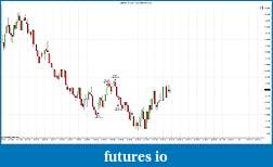TF Trading Journal (without  indicators)-qm-02-15-70-tick-06_01_2015.jpg