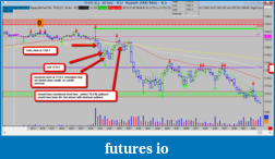 A+ trading: a price action/volume analysis journey-2015-01-06_trades.png
