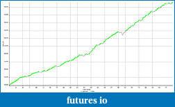 Helipilots trading journal-10-year.jpg