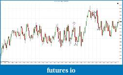 TF Trading Journal (without  indicators)-tf-03-15-144-tick-07_01_2015.jpg
