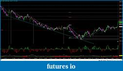 RB's Formation Trading Process for Futures-010515-es-9000tk.jpg