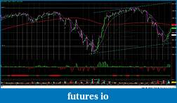 RB's Formation Trading Process for Futures-0101515-es-2h.jpg