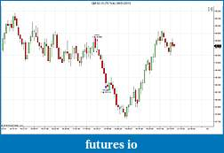 TF Trading Journal (without  indicators)-qm-02-15-70-tick-08_01_2015.jpg