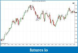 TF Trading Journal (without  indicators)-ym-03-15-70-tick-08_01_2015a.jpg