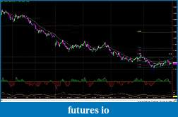 RB's Formation Trading Process for Futures-010815-ec-3000t.jpg
