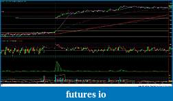 RB's Formation Trading Process for Futures-010815-ym-1m.jpg