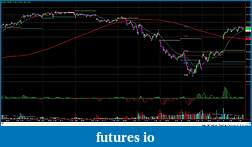 RB's Formation Trading Process for Futures-010815-ym-15m.jpg