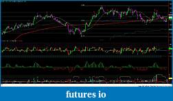 RB's Formation Trading Process for Futures-010815-ym-1m-late.jpg