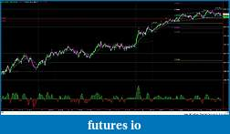 RB's Formation Trading Process for Futures-010815-es-3000tk.jpg