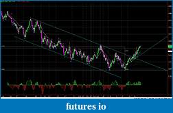 RB's Formation Trading Process for Futures-010915-ad-3000t.jpg