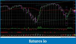 RB's Formation Trading Process for Futures-010915-es-2h.jpg