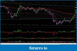RB's Formation Trading Process for Futures-010915-cl-1m.jpg