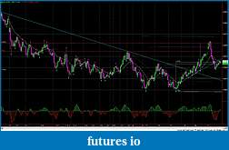 RB's Formation Trading Process for Futures-011215-ad-3000t.jpg