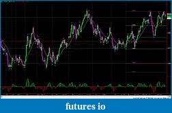 RB's Formation Trading Process for Futures-011215-jy-3t.jpg