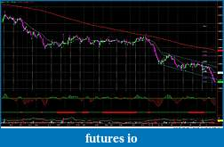 RB's Formation Trading Process for Futures-011215-cd-2h.jpg