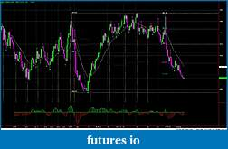 RB's Formation Trading Process for Futures-011215-s-3000t.jpg
