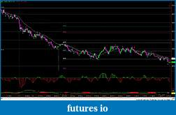 RB's Formation Trading Process for Futures-011215-cl-987t.jpg