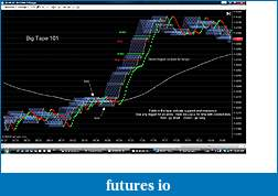 websouth's shared Price Action templates-folds.jpg