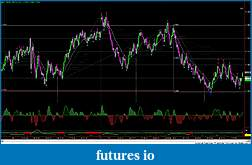 RB's Formation Trading Process for Futures-011315-ec-987t.jpg