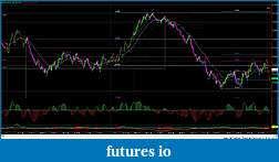 RB's Formation Trading Process for Futures-011315-ym-987t.jpg