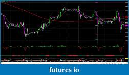 RB's Formation Trading Process for Futures-011315-es-30m.jpg