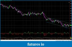 RB's Formation Trading Process for Futures-011415-cd-3000t.jpg