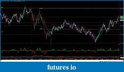 RB's Formation Trading Process for Futures-011415-es-3000t.jpg