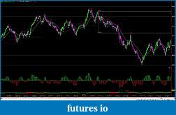RB's Formation Trading Process for Futures-011415-cl-144t.jpg