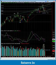 cunparis weekly S&P 500 Outlook-20090904-es-daily.jpg