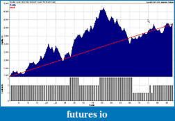 MSA - Market System Analyzer (www.adaptrade.com)-19-july-msa-1.jpg