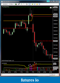 shodson's Trading Journal-20100716-es-gap-chart.png